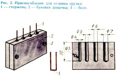 Описание b gt отливка свинцовых грузил